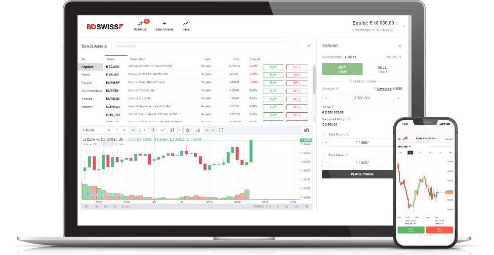 Bdswiss trading en ligne